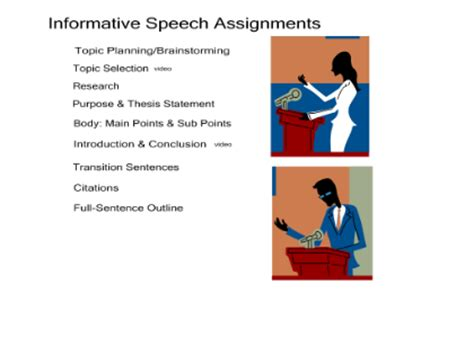 Example of thesis statement for a speech